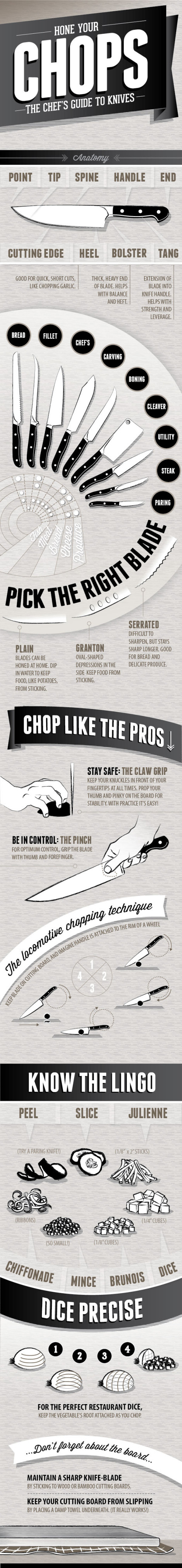 Knife Skills~ A Healthy Hunger